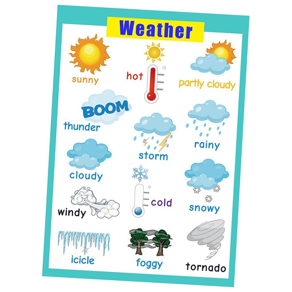 Toddlers-Kids-Fun-Early-Learning-Educational-Posters-Chart-for-Preschoolers thumbnail 34