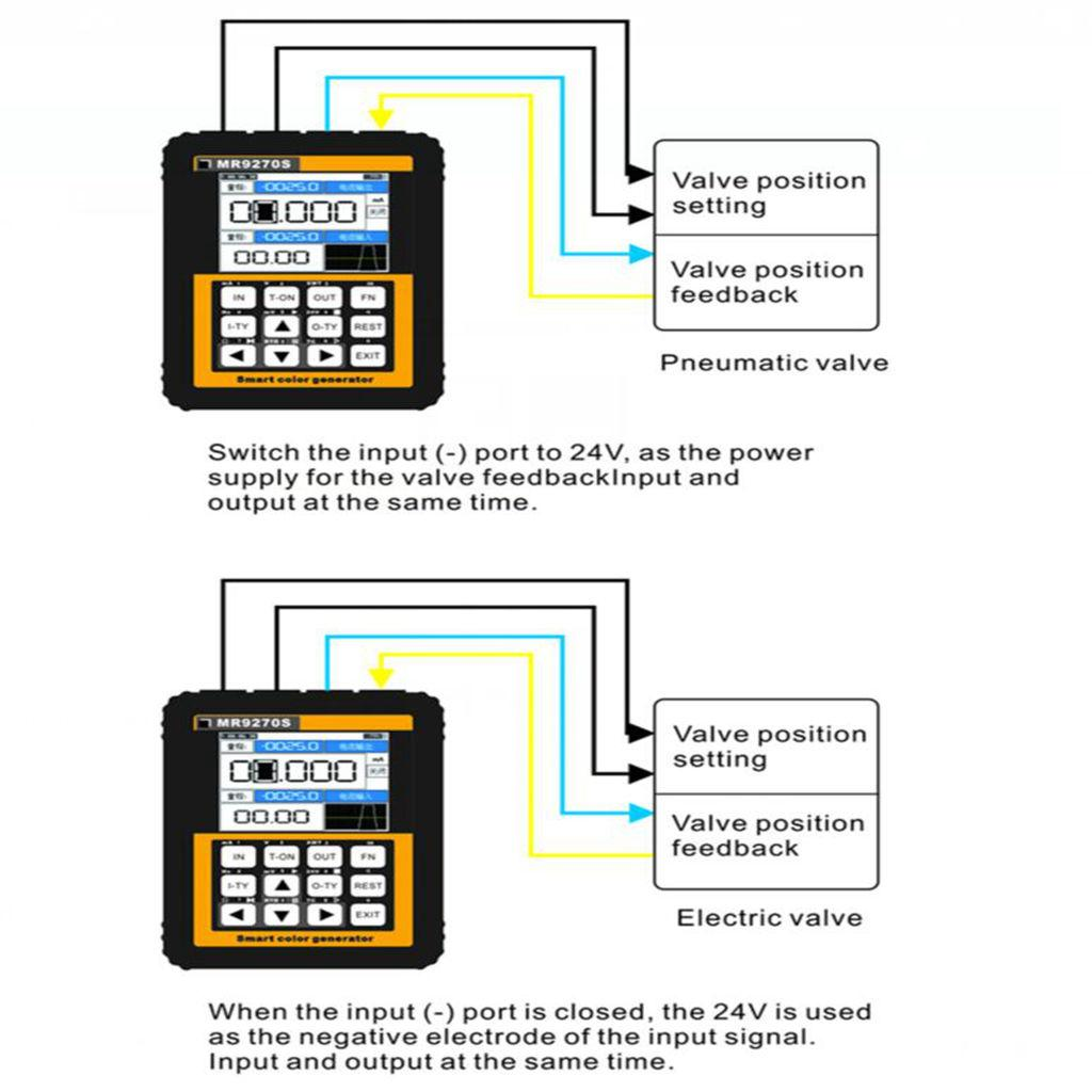MR9270S 4-20mA Signal Generator Calibration Current Voltage Thermocouple