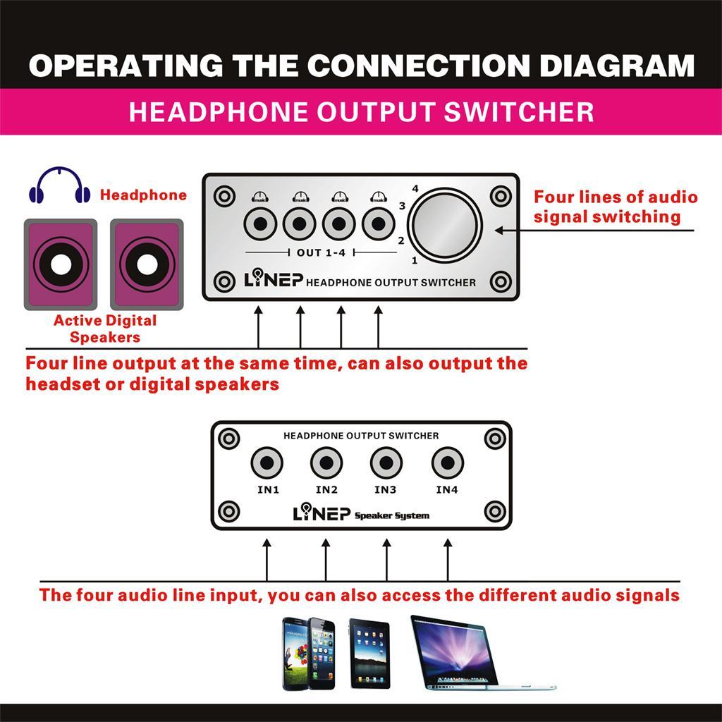 4 Input 4 Output Headphone 3.5mm MP3 Audio Signal Switcher Digital Multi-CH